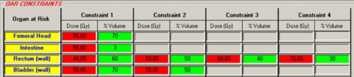 OAR DV-constraints provided by IsoBED for prostate case.