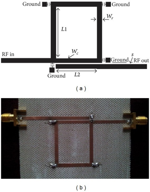 (a) Final layout of the reconfigurable ring bandpass filter; (b) fabricated photo.