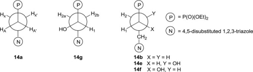 Preferred conformations of the phosphonates described in this study
