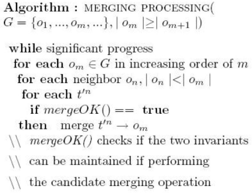 The merging algorithm.