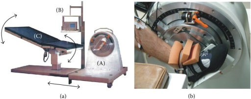 (a) The ankle ergometer system. (A) Actuator, with its power supply unit, angular displacement, angular velocity, and torque transducers, and its associated electronics; (B) driving unit controlled by a personal computer; (C) adjustable table. (b) Foot strapping on the actuator.