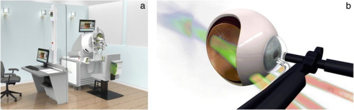 a Computer-generated image showing the operator station (left) and SRT machine separated by a lead-lined glass window. b Image showing the suction-coupled contact lens and position of radiotherapy beams passing through inferior sclera to converge on the macula (images courtesy of Oraya)