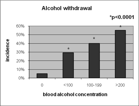 the problem of alcoholism in our society June 2014 preventing alcohol and drug   preventing alcohol and drug problems in your community  to reduce the impact of aod in our society.