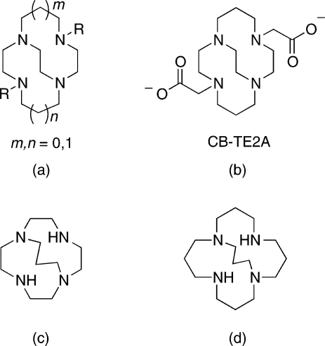 (a) Cross-bridged tetraazamacrocycles; (b) CB-TE2A; (c−d) Trimethylene cross-bridged tetraazamacrocycles.