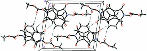 A view along the a axis of the crystal packing of compound (2), showing the three-dimensional array formed by an extensive network of C—H⋯O hydrogen bonds (dashed lines; see Table 2 ▶ for details).