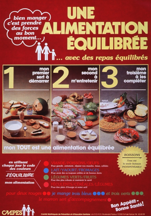 <p>Burgundy poster with multicolor lettering.  Title at top of poster.  Visual image consists of three color photo reproductions, each of which shows a balanced meal.  Text in the photos suggests that each meal has a role and that all of them together constitute a balanced diet.  A color-coding system is outlined below the photos.  Each of four major food groups receives a color and then colored dots are used to indicate how many servings of each group is appropriate.  A spikey yellow circle on the right side of the poster indicates that water is the only necessary beverage.  Publisher logo in lower left corner, note in lower right corner.</p>