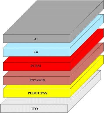 Schematic of the perovskite device configuration consisting of a structure of Al/Ca/perovskite/PEDOT:PSS/ITO substrate