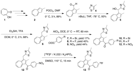 The design of a convergent synthesis approach to develop an azulene-based 18F-COX2 probe 13 and its related precursors.