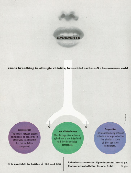 <p>Advertisement from an issue of Scope magazine designed by graphic designer Lester Beall. Image at top of page against a gray background is of woman's nose and mouth showing teeth with the text in capital letters of the word Ephedrate; in the center of the page imposed over the top part of a white-shaped speculum is text in black type reading: &quot;eases breathing in allergic rhinitis, bronchial asthma &amp; the common cold.&quot; There, are two arrows pointing downward towards three colored circles, arranged horizontally at bottom half of the page. The first circle on the left side is purple with text in black type: &quot;Counteraction, the central nervous system stimulation of ephedrine is effectively counteracted by the sedative component,&quot; middle circle in green with text in black type: &quot;Lack of of interference, the decongestive action of ephedrine is not interfered with by the sedative component,&quot; circle in blue on far right with text in black type: &quot;Cooperation, the bronchodilating action of ephedrine is augumented by the similar action of the sedative component.&quot; Text at very bottom of the page in black type on left side reads: &quot;It is available in bottles of 100 and 500&quot; [separated by black line] text on right side reads: &quot;Ephedrate contains: Ephedrate Sulfate 2/3 gr., Cyclopentenyiallylbarbituric Acid 1/2 gr.&quot; Also included on right side of page reading vertically bottom to top is the word trademark [includes a trademark symbol].</p>