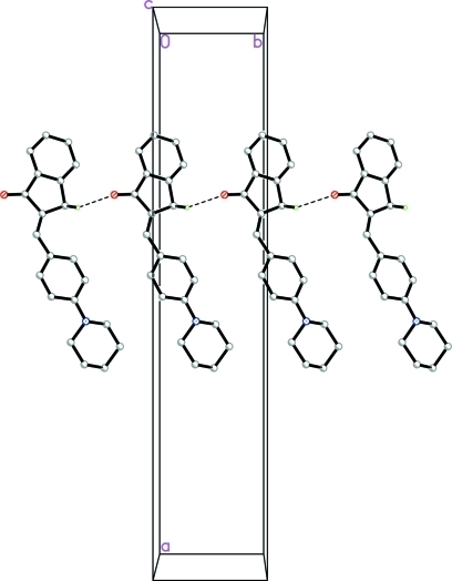The crystal packing of (I) viewed along the b axis. Dashed lines indicate hydrogen bonds. H atoms not involved in the hydrogen bond interactions have been omitted for clarity.