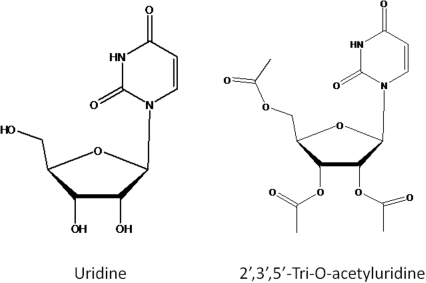 Structures of Uridine and 2′,3′,5′-Tri-O-acetyluridine (TAU).