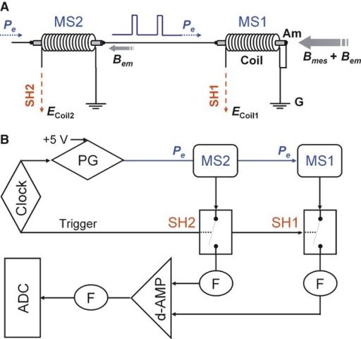m s2 wiring diagram online wiring diagram datam s2 wiring diagram 7k schwabenschamanen de \\u2022