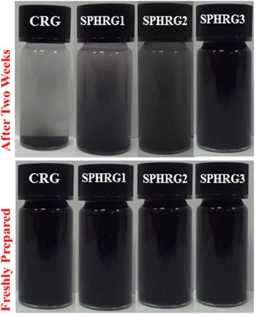 Digital images of the dispersions of CRG, SP-HRG-1 prepared with 10 mL of plant extract, SP-HRG-2 prepared with 20 mL of plant extract, and SP-HRG-3 prepared with 50 mL of plant extract and CRG (prepared with hydrazine hydrate)