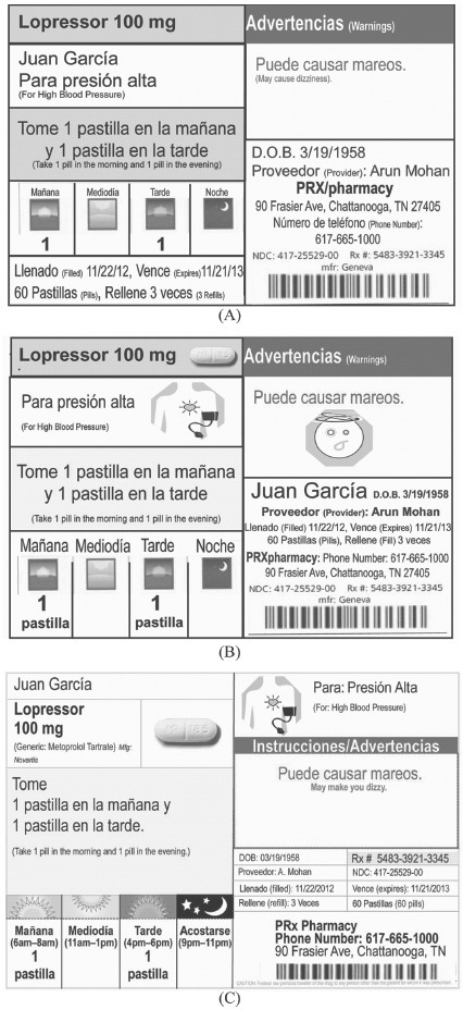 Evolution of patient-centered medication label. (A) The initial Spanish-language prototype. A process of iterative, patient-centered design was used to develop further versions such as (B) this version and, ultimately, (C) the label. (Color figure available online.)