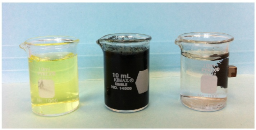 Adsorption experiment. From left to right: dissolution of tartrazine, mixture of tartrazine with magnetic modified carbon, and magnetic support separation.
