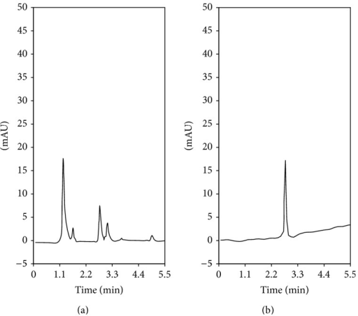 Chromatograms of (a) original sample and (b) eluted tartrazine solution after using MSPE developed method.