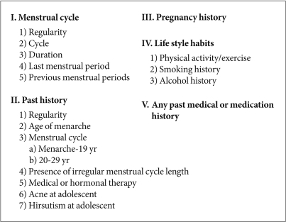 questionnaire about menstrual and past medical history and lifestyle