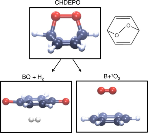 CHDEPO and Its Main Photoproducts: Benzoquinone (BQ) + H2 and Singlet Oxygen (1O2) + the Aromatic Hydrocarbon(B)