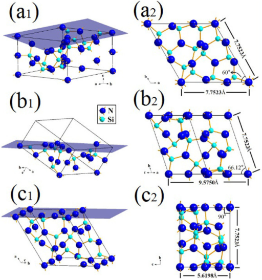 Unit cell model of α-Si3N4:(a1) (001), (b1) (101), (c1) (100). Projected view of lattice planes in the unit cell and lattice data: (a2) (001), (b2) (101), and (c2) (100).
