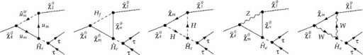Example triangle diagrams of the 3-body decay  with 1-loop corrections at the -vertex, where  denotes a Higgs boson mixed by -factors,  an internal Higgs boson (see text) and . u and  represent the up-type (s)quarks,  are the neutralinos and  the charginos