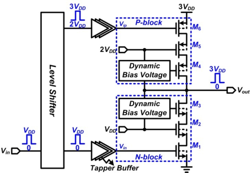 Proposed neural stimulator using the Dynamic Bias Voltage technique.