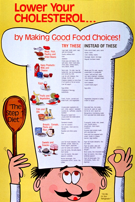 <p>Yellow poster with red and black lettering.  Title at top of poster.  Visual image is a cartoon-style illustration of a chef.  The chef wears a traditional chef's hat, on which several food groups are depicted.  Two lists appear next to the food groups.  One list suggests low-fat and low-cholesterol foods that can replace the high-fat options on the other list.  The chef holds a spoon bearing the note in one hand.  A suggestion to put the poster on the refrigerator appears at the bottom of the poster.  Verso provides additional text, including publication information.</p>