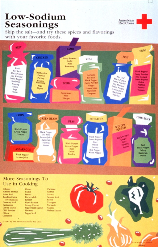 <p>Multicolor poster with black lettering.  Title and Red Cross logo at top of poster.  Dominant visual image is an abstract illustration of a spice rack.  Each of the bottles or containers bears the name of a different food and a list of flavorings that pair well with the food.  Another illustration at the bottom of the poster features some flavorful vegetables like celery and green pepper.  A list of additional seasonings appears on the left side of this illustration.</p>