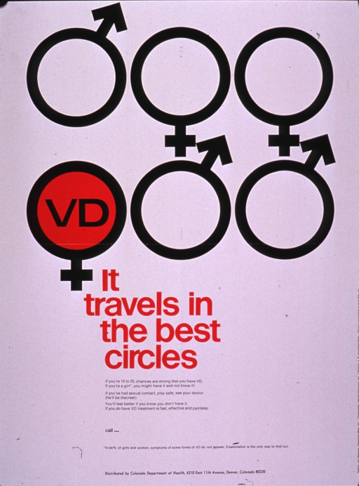 <p>Predominantly white poster with magenta and black lettering.  Visual image is a series of six male and female symbols.  Initial title word presented in center of one of the female symbols.  Remaining title text and caption below image.  Caption stresses that it is possible to have a sexually transmitted disease and not be aware of it and the importance of seeing a doctor.  Note below caption; publisher information at bottom of poster.</p>