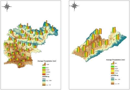 Annual precipitation value of various precipitation datasets for the Dong River (left) and the Puli River (right) basins.