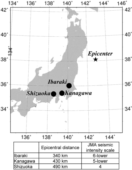 The epicenter of the 2011 earthquake off the Pacific coast of Tohoku, Japan. Black circles represent the approximate locations of three institutes with dairy cow milking facilities used in this study. The lower table shows the distances from the earthquake's epicenter and approximate intensity on the Japan Meteorological Agency (JMA) seismic intensity scale of the three institutes.