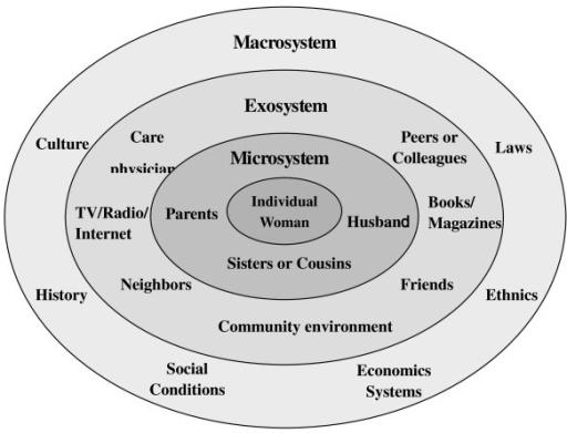 individual psychology and health status pdf