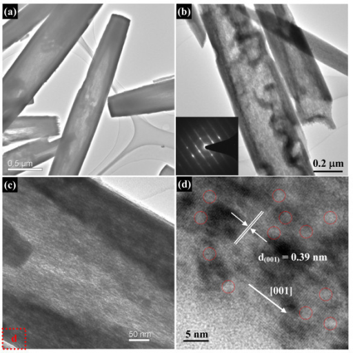 TEM characterizations of single-crystalline nanoporous Nb2O5 nanotubes: (a) low-magnification TEM image of nanoporous Nb2O5 nanotubes; (b, c) high-magnification TEM images of nanoporous Nb2O5 nanotubes showing that these nanotubes have a nanoporous shell. The inset of Figure 5b shows the SAED pattern taken from an individual nanotube indicating that these nanotubes are single-crystalline; (d) HRTEM image of the porous shell of a single nanotube revealing (001) lattice planes. The red circles indicate that the shell of these nanotubes densely distributes nanopores.