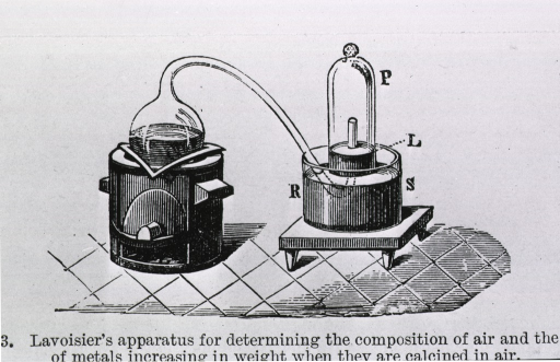 <p>Base of retort sits on a small furnace; open end passes into a container of liquid and is turned upwards, being covered by a bell jar.</p>