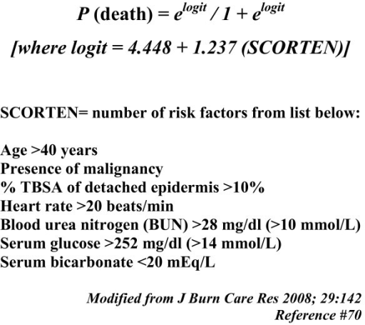 SCORTEN Mortality and Risk Variables.