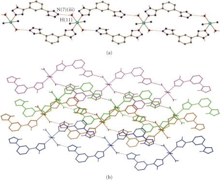(a) A projection of the hydrogen bonded layer formed in 1 perpendicular to a axis; a view of 1 showing the π – π interaction. (b) The hydrogen-bonded layers are drawn in different colours to emphasize the stacking interactions between the aryl rings that lead to a 3D supramolecular architecture. Chlorine atoms, the organic hydrogen atoms, and acetonitrile carbon atoms have been omitted for clarity.