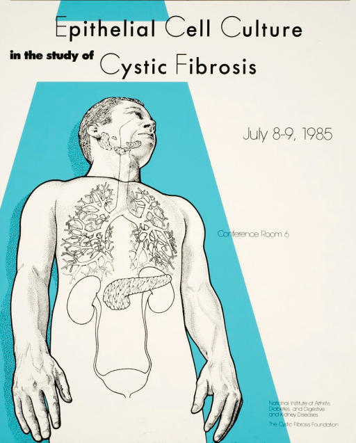 <p>The posters shows the pancreas, respiratory system, and sweat glands are outlined in a male figure.  The dates of the meeting appear under the title.</p>