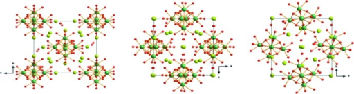 The crystal structure of [Y6(μ6-O)(μ3-OH)8(H2O)24]I8·8H2O in projections along [100], [010] and [001], respectively, from left to right. Y atoms are green, O atoms are red and I atoms are yellow.