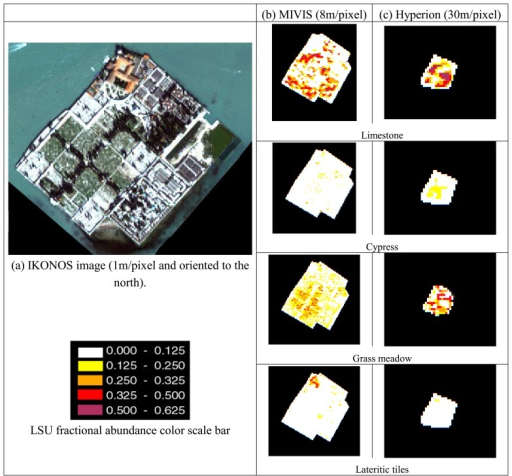 MIVIS and Hyperion fractional abundance images of the cemetery island north of Venice. IKONOS image is shown as reference. Color scale bar expresses the percentages of occurrence of the four endmembers used in the LSU analysis.
