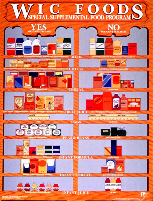 <p>Orange-brown poster wtih white and black lettering.  Title at top of poster.  Visual image is an illustration of a cabinet with nine shelves and divided in half vertically.  Each shelf is a different type of food, such as milk, cheese, cereal, etc.  The left side of the cabinet is labeled &quot;Yes, you can purchase&quot; and it features WIC-approved sizes and varieties of the food.  The right side is labeled &quot;No, you can't purchase&quot; and features examples of unacceptable options.  Indiana WIC logo in lower right corner of poster.</p>