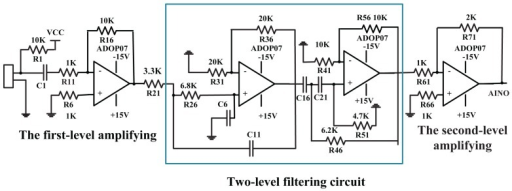 The signal preprocessing circuit includes two amplifying circuits and a two-level filtering circuit.