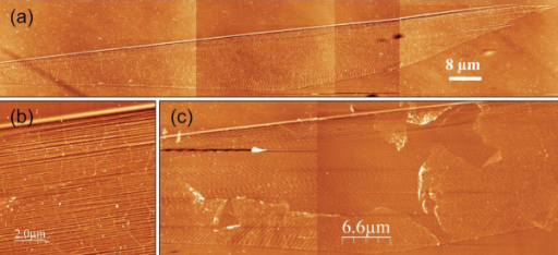 AFM images of continuous and almost free standing monolayer graphene islands grown on the C-face of an 8° off-axis 4H-SiC substrate. (a) at a large scale, the zoom in (b) showing the wrinkle and the step bunched character of the SiC surface below and (c) a layer scratched by an AFM tip.