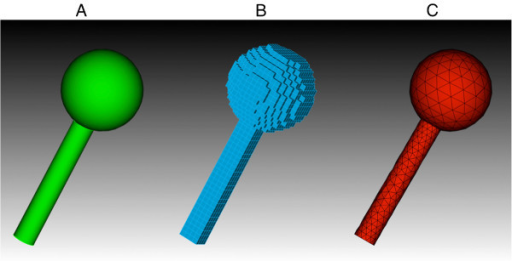 Example tetrahedral and cubic spine meshes. The ideal geometry for Spine #4 (A) represented by a cubic mesh of 2576 cubes (B) and by a tetrahedral mesh of 2571 tetrahedrons (C). The mesh surfaces are displayed in CUBIT.