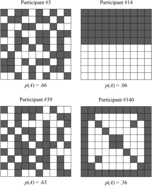 Sample resource grids created by participants in the hiding task.Plots show hiding patterns in Experiment 1 in the competitive condition (left side) and collaborative condition (right side).
