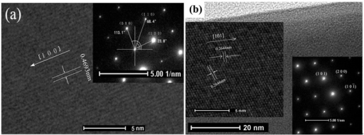 The HRTEM and SEAD images of pure SnO2 NBs (a) and La-SnO2 NBs (b).