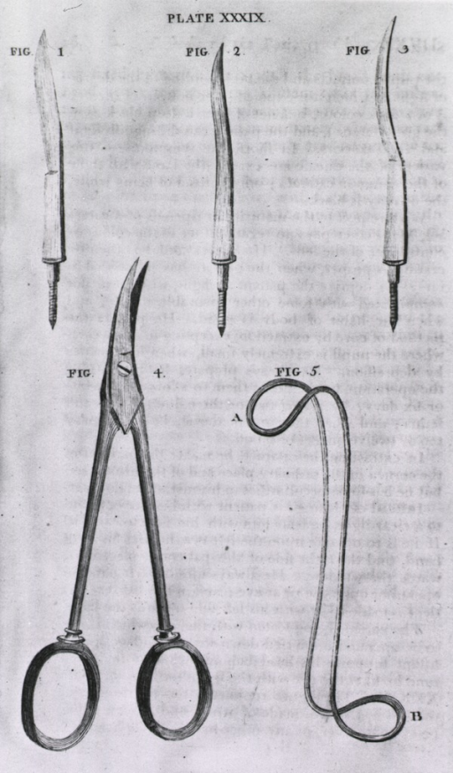 <p>Five figures of instruments for eye surgery.</p>