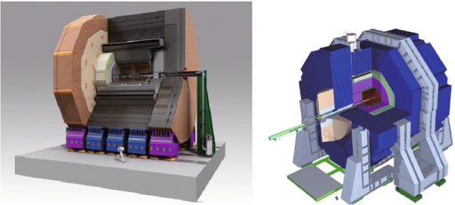 Two proposed detector concepts for the ILC: ILD (left) and SiD (right) [147]