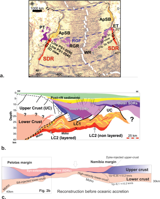 (a) Map of the first horizontal derivative of the Bouguer gravity field in the South Atlantic and location of the referred seismic profiles. PT, ET: Parana and Etendeka traps, respectively. WR, RGR: Walvis and Rio Grande Rises, respectively. APsB: Aptian Salt Basin. RGF not FTF: Rio Grande Transform. Author, P.W. using a software created by TOTAL. (b) Interpretation of PelotasSPAN line PS1-0090 (ION Geophysical). For original lines PS1-0040 and PS1-0090 along with interpretations, see Additional Data. Authors, P.W. and L.G., using CorelDraw11. (c) Crustal-scale profile of conjugate Pelotas and Namibia VPMs, during break-up. Figure is to scale. The arrow indicates the location of the earliest ocean-floor accretion. The Namibian profile22 is located in (a). Crustal structure and seismic velocities of Namibian margin are found in ref. 22. Authors L.G. and P.W, using CorelDraw11.