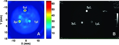 (A) The PAT and (B) MRI (T1) contrast from the same phantom, using 1, 3, and 5 μL (particle concentration, 10 mg/mL) of Gd-doped GSS using sample in tissue-like phantom with background absorption coefficient μa = 0.007 mm−1 and scattering coefficient, μs′ = 0.5 mm−1, demonstrating the multimodal nature of the nanoparticles.