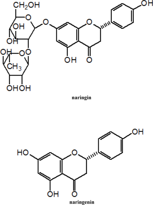 Chemical structures of naringin and naringenin.