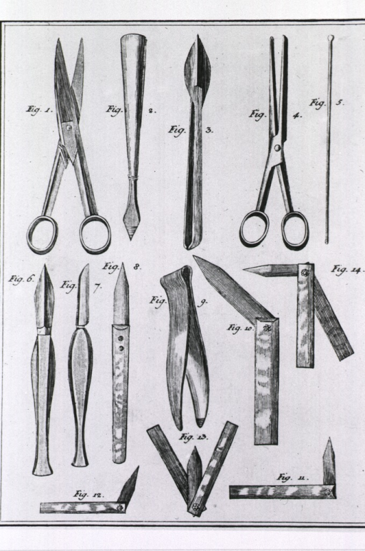 <p>Various bloodletting instruments including fleams, lancets and scarifiers.</p>